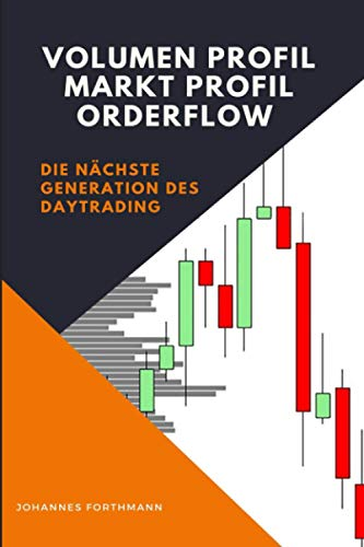 Volumen Profil, Markt Profil, Order...