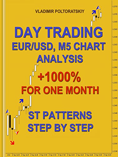 Day Trading EUR/USD, M5 Chart Analysis...
